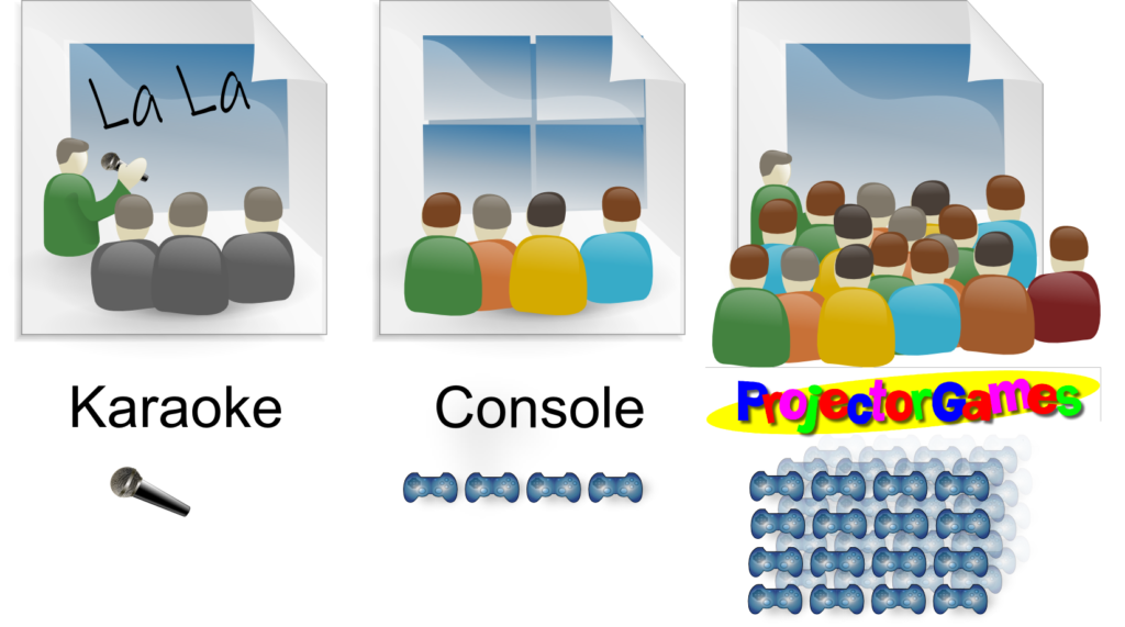Projectorgames figures